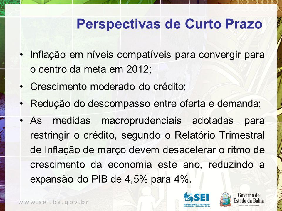 Inflação em níveis compatíveis para convergir para o centro da meta em 2012; Crescimento moderado do crédito; Redução do descompasso entre oferta e de
