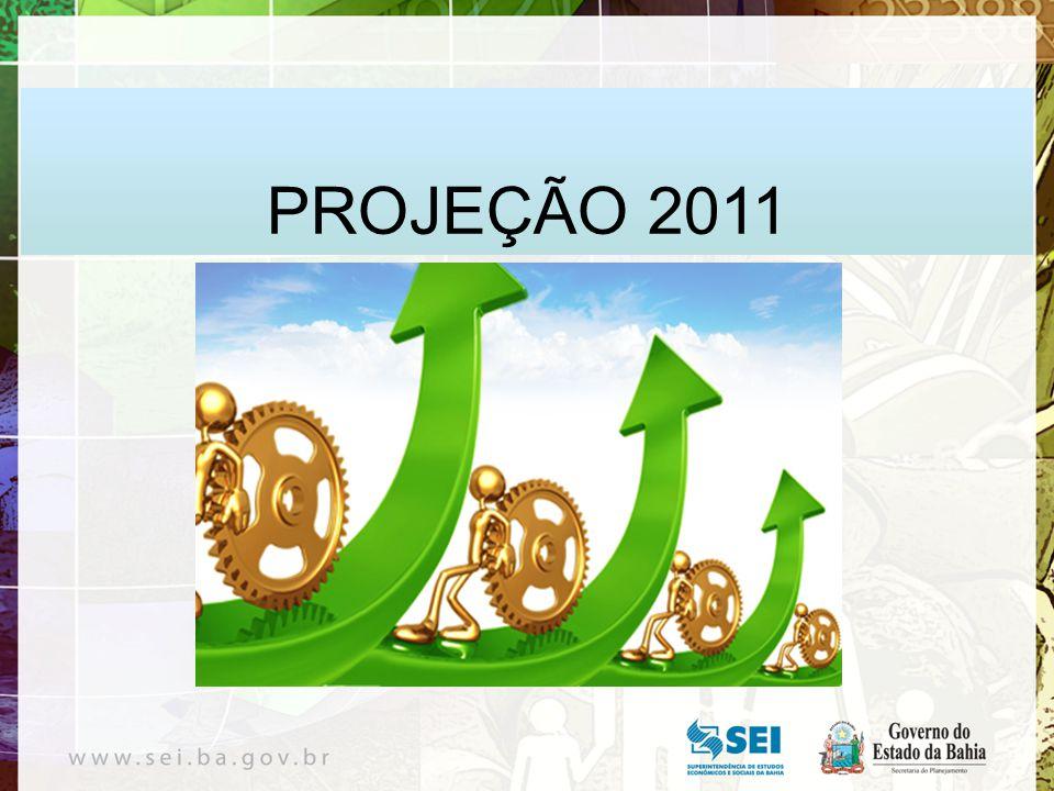 PROJEÇÃO 2011