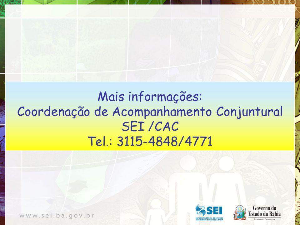 Mais informações: Coordenação de Acompanhamento Conjuntural SEI /CAC Tel.: 3115-4848/4771