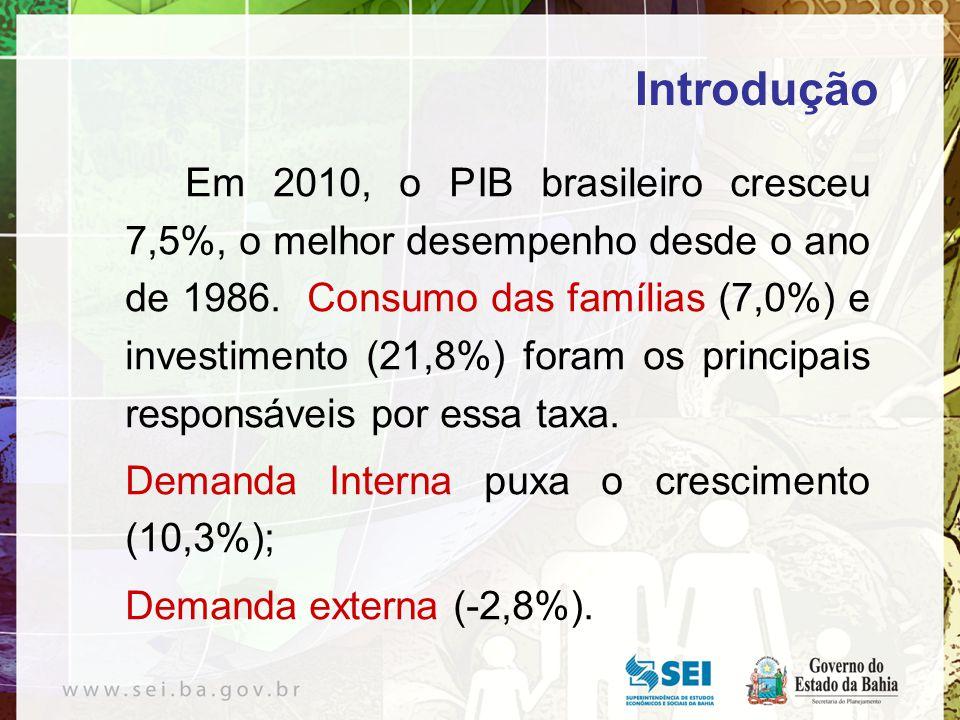 Introdução Em 2010, o PIB brasileiro cresceu 7,5%, o melhor desempenho desde o ano de 1986. Consumo das famílias (7,0%) e investimento (21,8%) foram o