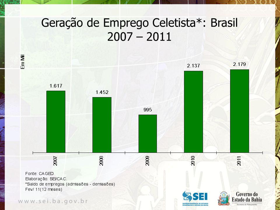 Geração de Emprego Celetista*: Brasil 2007 – 2011