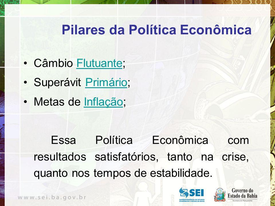 Câmbio Flutuante;Flutuante Superávit Primário;Primário Metas de Inflação;Inflação Essa Política Econômica com resultados satisfatórios, tanto na crise, quanto nos tempos de estabilidade.