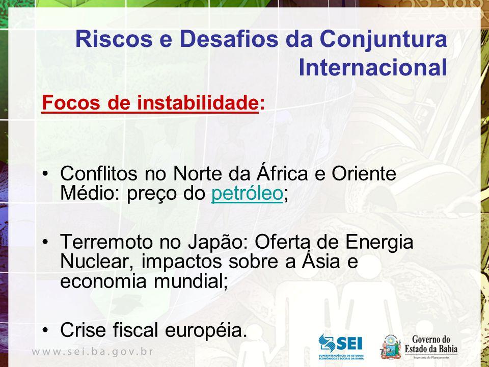 Focos de instabilidade: Conflitos no Norte da África e Oriente Médio: preço do petróleo;petróleo Terremoto no Japão: Oferta de Energia Nuclear, impactos sobre a Ásia e economia mundial; Crise fiscal européia.
