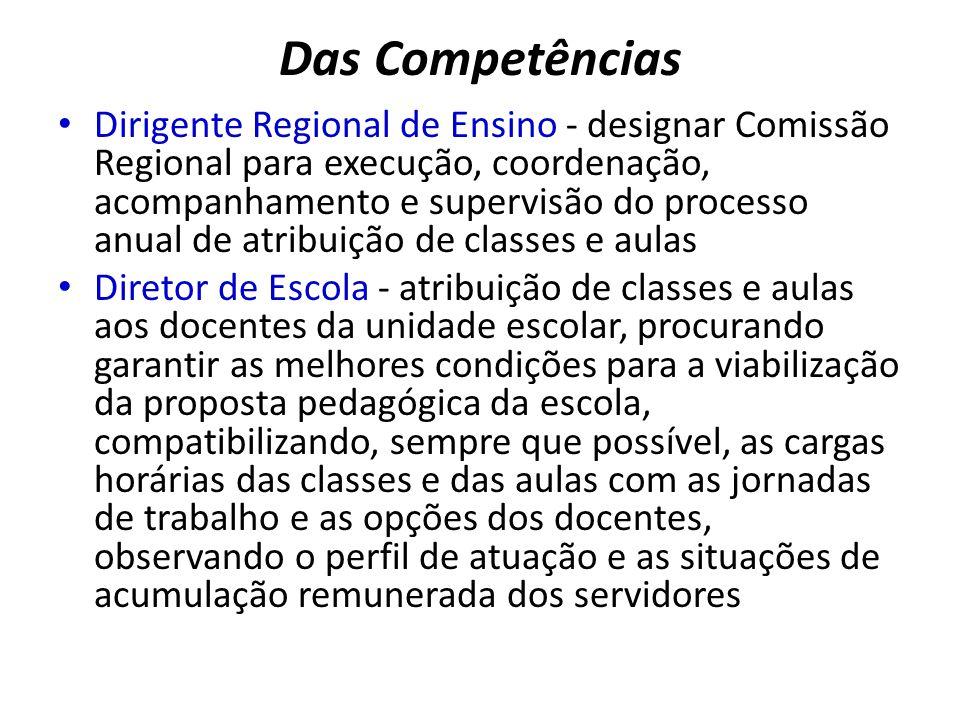 Das Competências Dirigente Regional de Ensino - designar Comissão Regional para execução, coordenação, acompanhamento e supervisão do processo anual d