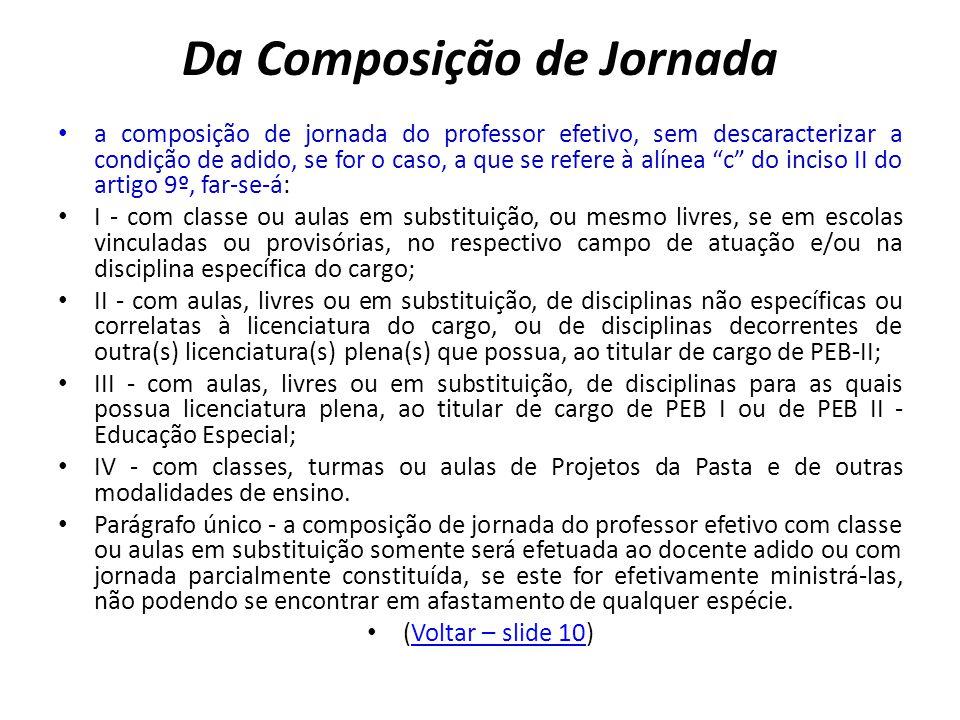 Da Composição de Jornada a composição de jornada do professor efetivo, sem descaracterizar a condição de adido, se for o caso, a que se refere à alíne