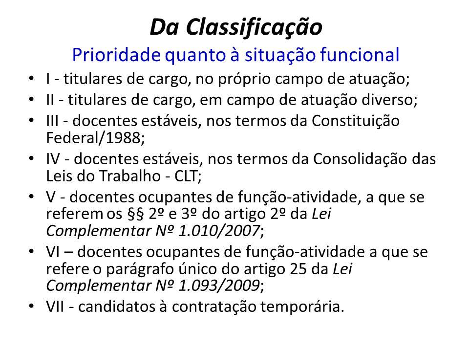 Da Classificação Prioridade quanto à situação funcional I - titulares de cargo, no próprio campo de atuação; II - titulares de cargo, em campo de atua