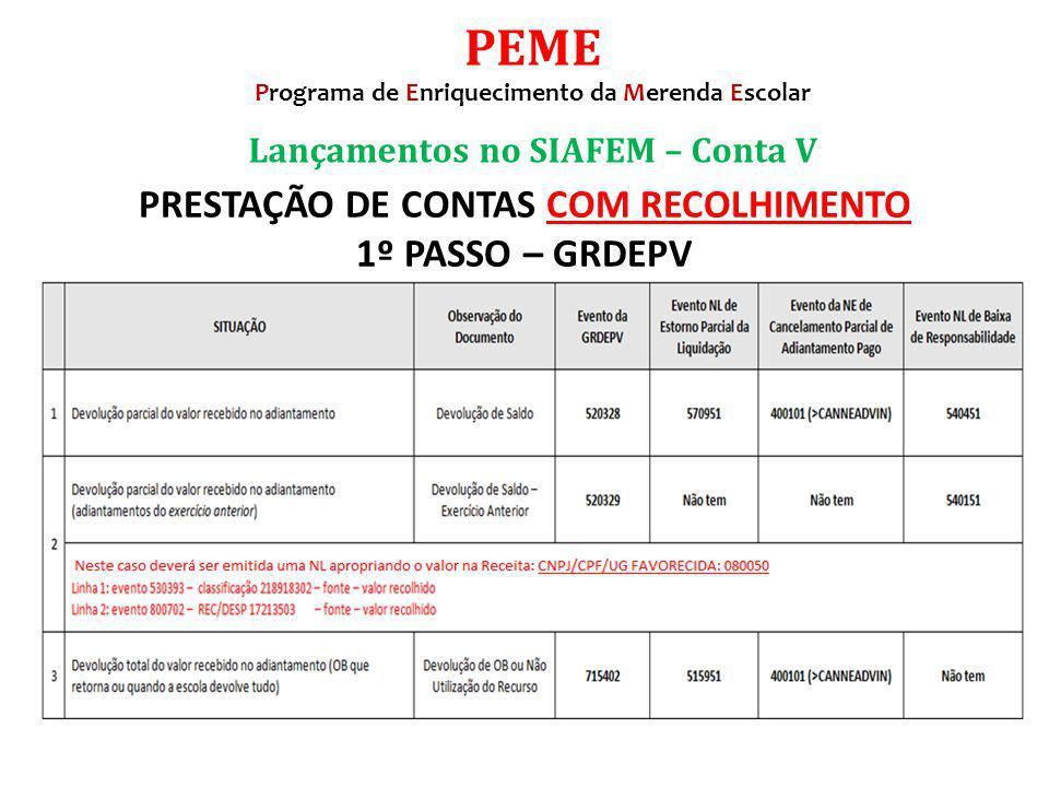 Lançamentos no SIAFEM – Conta V PEME Programa de Enriquecimento da Merenda Escolar PRESTAÇÃO DE CONTAS COM RECOLHIMENTO 1º PASSO – GRDEPV