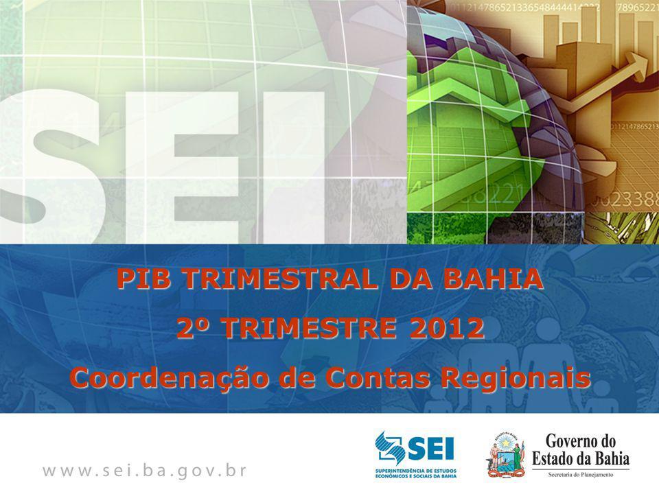 PIB TRIMESTRAL Bahia – 4º Trimestre de 2009 Bahia – 4º Trimestre de 2009 PIB TRIMESTRAL DA BAHIA 2º TRIMESTRE 2012 Coordenação de Contas Regionais