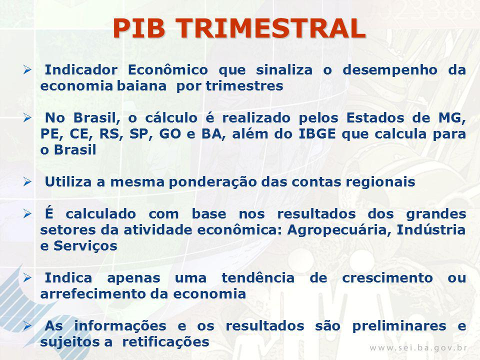 PIB TRIMESTRAL Indicador Econômico que sinaliza o desempenho da economia baiana por trimestres No Brasil, o cálculo é realizado pelos Estados de MG, P