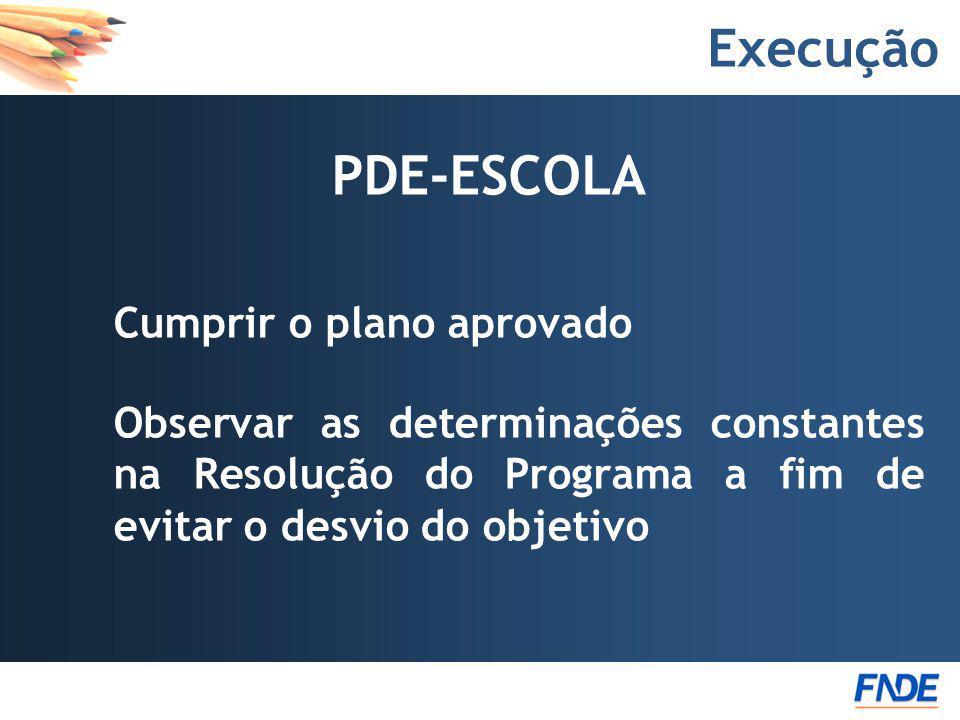 Execução PDE-ESCOLA Cumprir o plano aprovado Observar as determinações constantes na Resolução do Programa a fim de evitar o desvio do objetivo