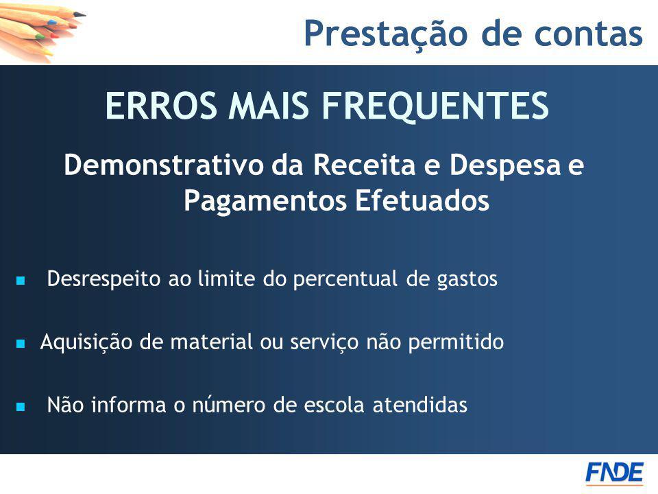 Prestação de contas Demonstrativo da Receita e Despesa e Pagamentos Efetuados Desrespeito ao limite do percentual de gastos Aquisição de material ou s