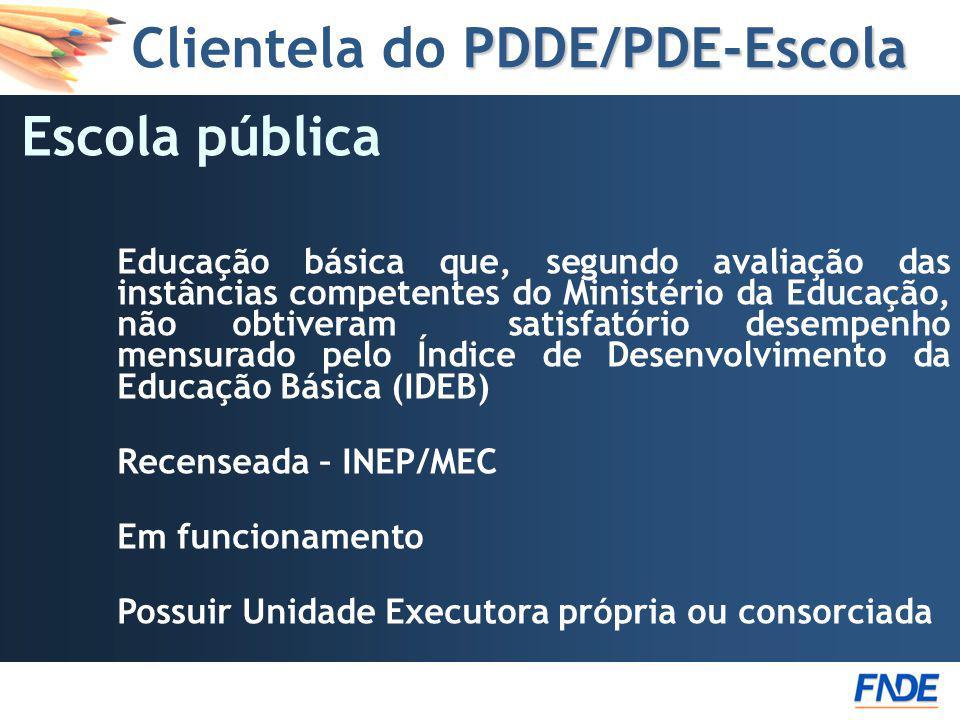 PDDE/PDE-Escola Clientela do PDDE/PDE-Escola Escola pública Educação básica que, segundo avaliação das instâncias competentes do Ministério da Educaçã