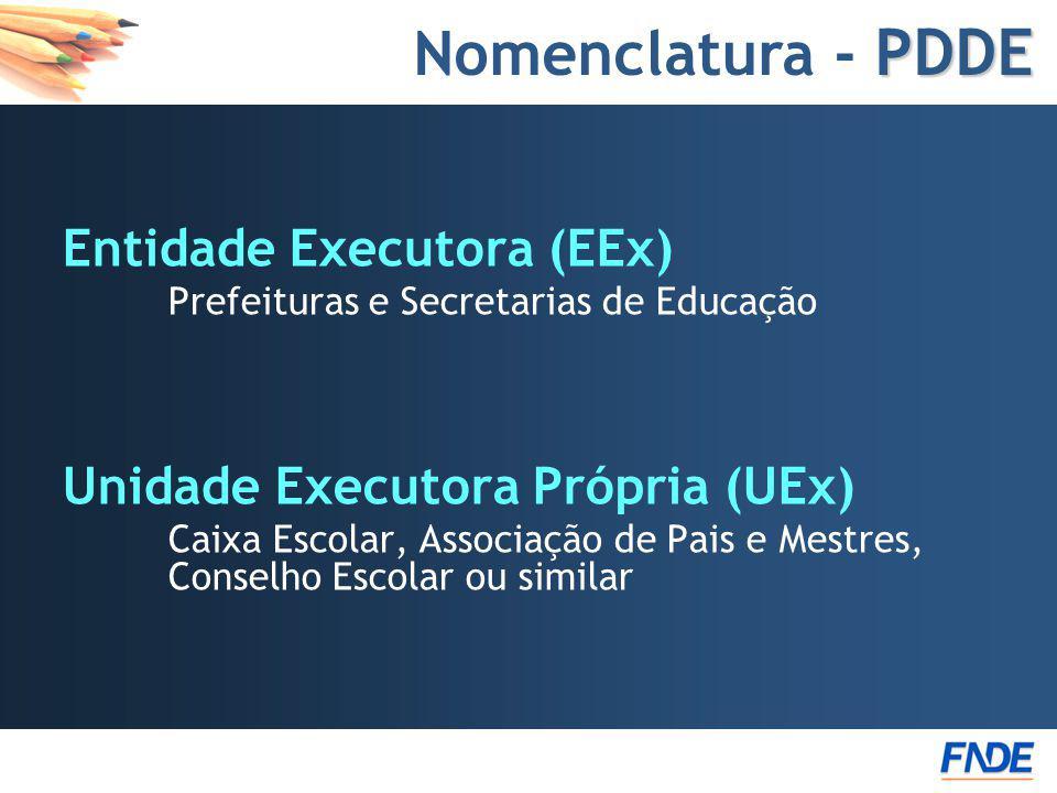 PDDE Nomenclatura - PDDE Entidade Executora (EEx) Prefeituras e Secretarias de Educação Unidade Executora Própria (UEx) Caixa Escolar, Associação de P