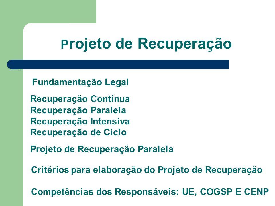 P rojeto de Recuperação Fundamentação Legal Recuperação Contínua Recuperação Paralela Recuperação Intensiva Recuperação de Ciclo Projeto de Recuperaçã