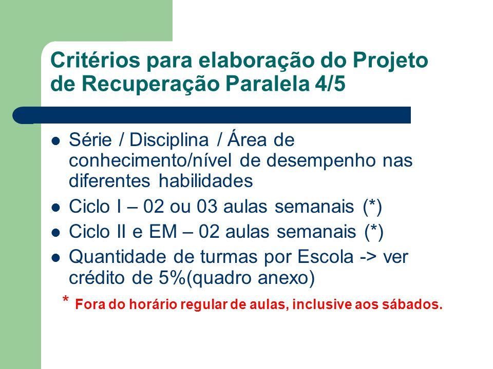 Critérios para elaboração do Projeto de Recuperação Paralela 4/5 Série / Disciplina / Área de conhecimento/nível de desempenho nas diferentes habilida