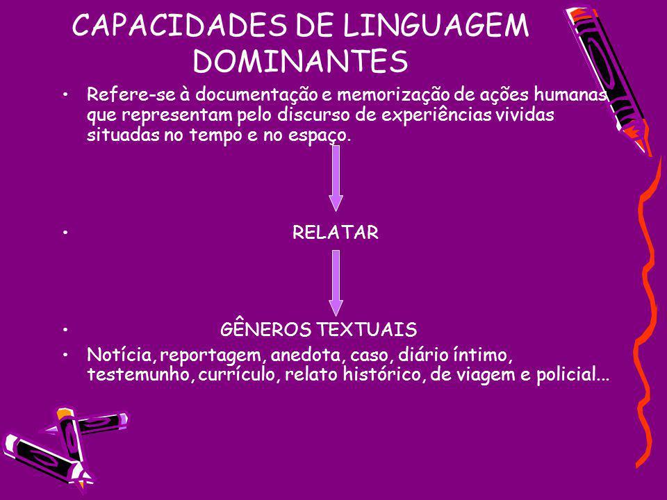 CAPACIDADES DE LINGUAGEM DOMINANTES Refere-se à documentação e memorização de ações humanas que representam pelo discurso de experiências vividas situ