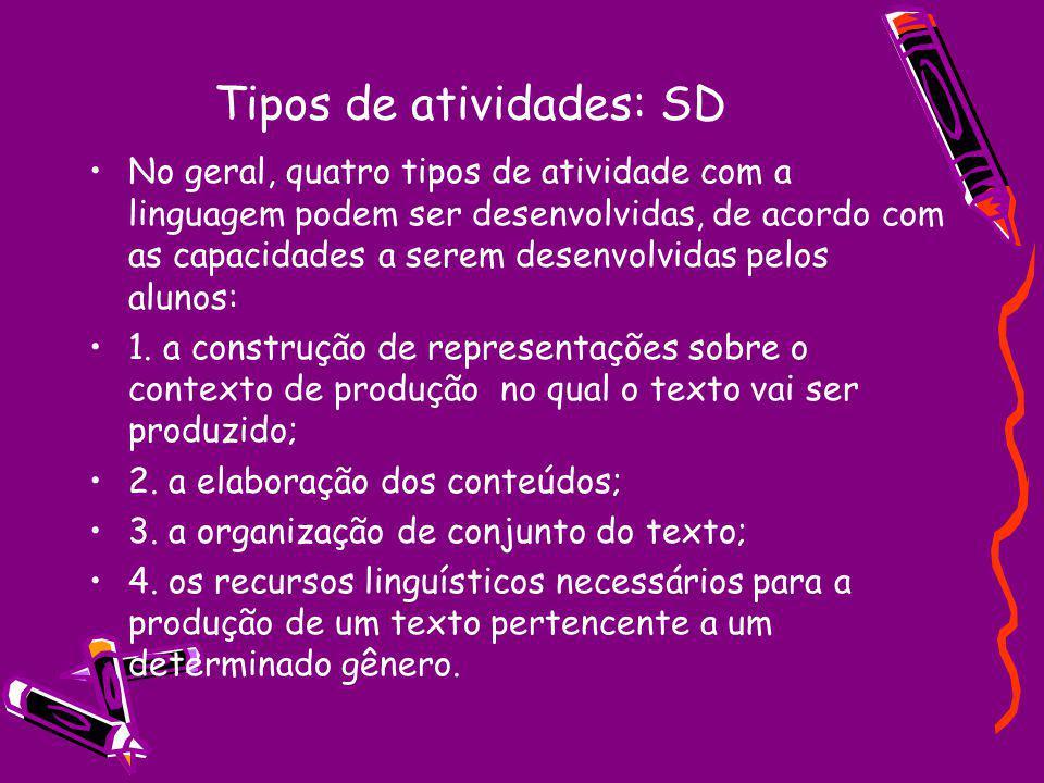 Tipos de atividades: SD No geral, quatro tipos de atividade com a linguagem podem ser desenvolvidas, de acordo com as capacidades a serem desenvolvida