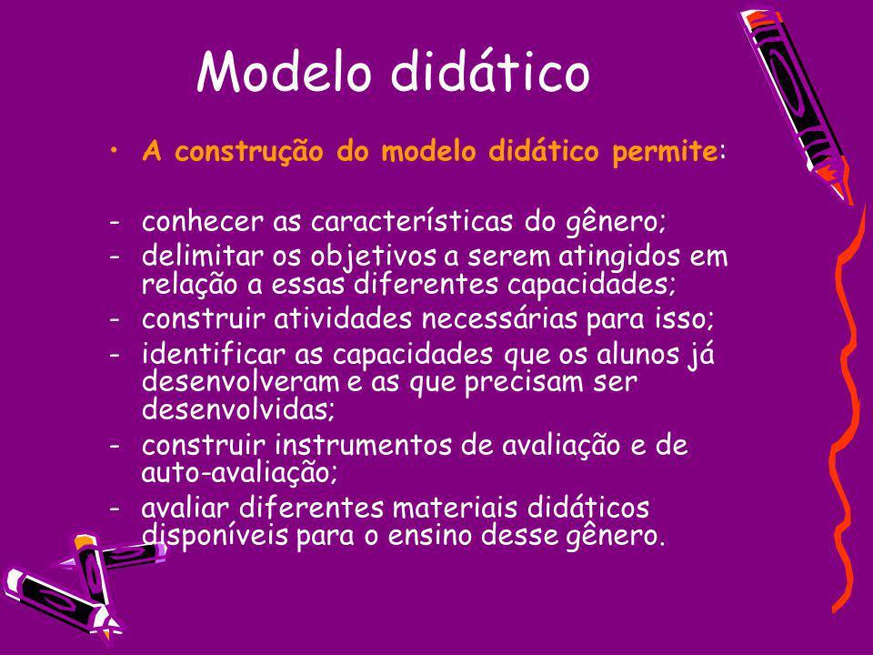 Modelo didático A construção do modelo didático permite: -conhecer as características do gênero; -delimitar os objetivos a serem atingidos em relação