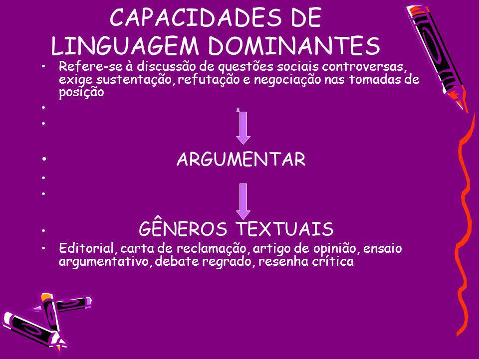 CAPACIDADES DE LINGUAGEM DOMINANTES Refere-se à discussão de questões sociais controversas, exige sustentação, refutação e negociação nas tomadas de p
