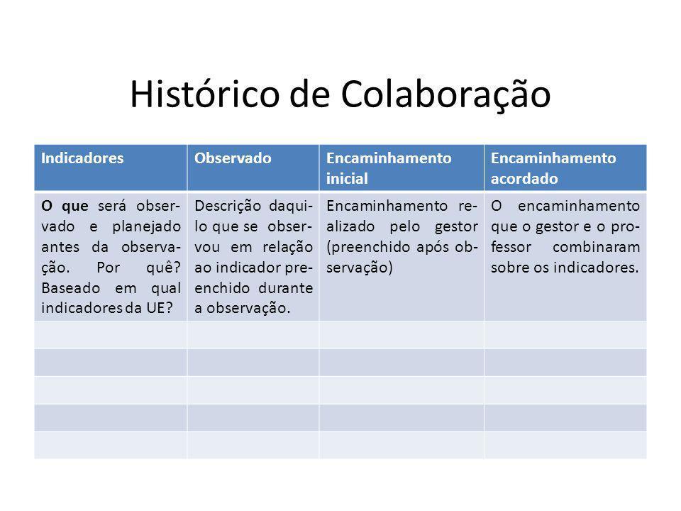 Histórico de Colaboração IndicadoresObservadoEncaminhamento inicial Encaminhamento acordado O que será obser- vado e planejado antes da observa- ção.