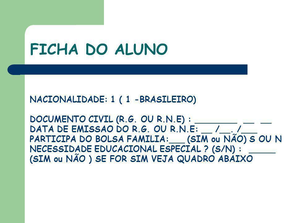FICHA DO ALUNO NACIONALIDADE: 1 ( 1 -BRASILEIRO) DOCUMENTO CIVIL (R.G. OU R.N.E) : ________ __ __ DATA DE EMISSAO DO R.G. OU R.N.E: __ /__. /___ PARTI