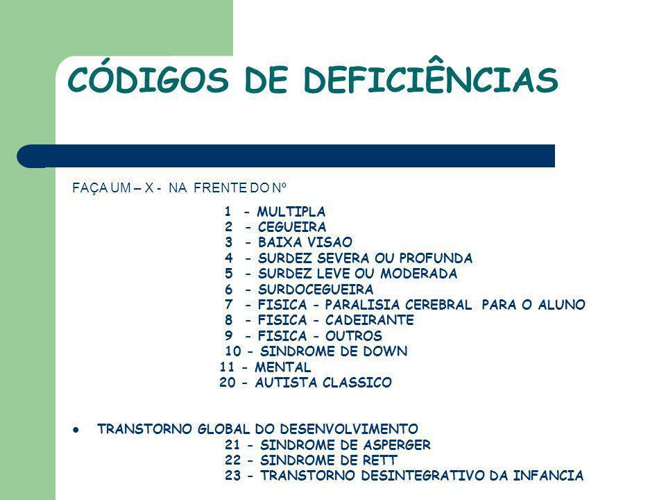 CÓDIGOS DE DEFICIÊNCIAS FAÇA FAÇA UM – X - NA FRENTE DO Nº 1 - MULTIPLA 2 - CEGUEIRA 3 - BAIXA VISAO 4 - SURDEZ SEVERA OU PROFUNDA 5 - SURDEZ LEVE OU