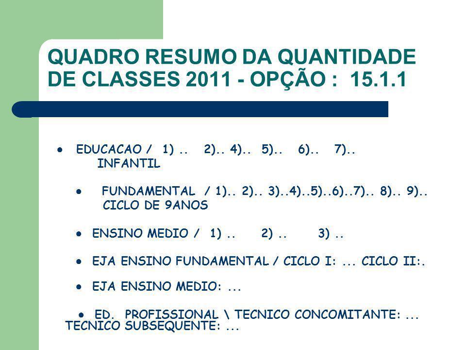 QUADRO RESUMO DA QUANTIDADE DE CLASSES 2011 - OPÇÃO : 15.1.1 EDUCACAO / 1).. 2).. 4).. 5).. 6).. 7).. INFANTIL FUNDAMENTAL / 1).. 2).. 3)..4)..5)..6).