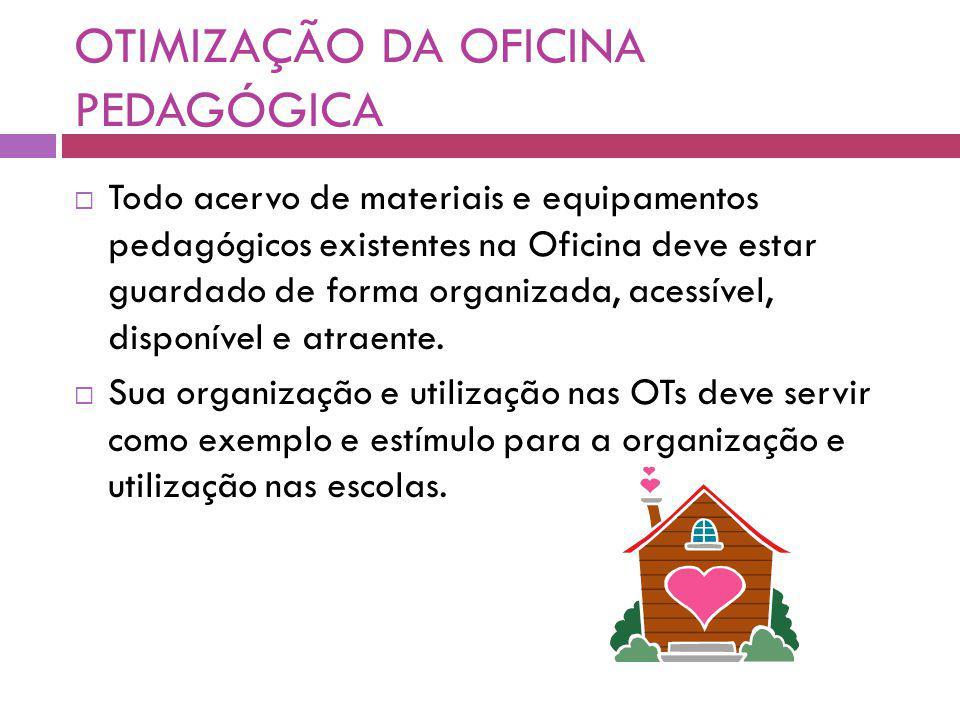 OTIMIZAÇÃO DA OFICINA PEDAGÓGICA Todo acervo de materiais e equipamentos pedagógicos existentes na Oficina deve estar guardado de forma organizada, acessível, disponível e atraente.