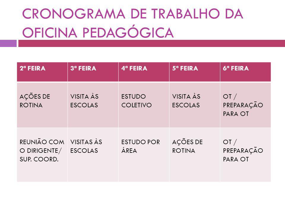 CRONOGRAMA DE TRABALHO DA OFICINA PEDAGÓGICA 2ª FEIRA3ª FEIRA4ª FEIRA5ª FEIRA6ª FEIRA AÇÕES DE ROTINA VISITA ÀS ESCOLAS ESTUDO COLETIVO VISITA ÀS ESCOLAS OT / PREPARAÇÃO PARA OT REUNIÃO COM O DIRIGENTE/ SUP.