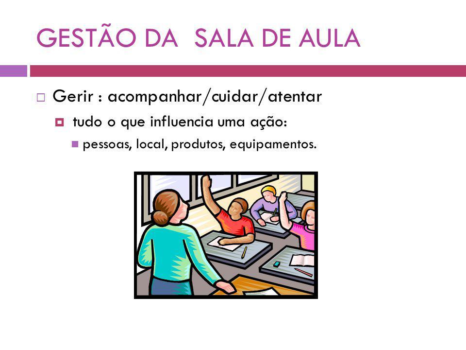 GESTÃO DA SALA DE AULA Gerir : acompanhar/cuidar/atentar tudo o que influencia uma ação: pessoas, local, produtos, equipamentos.