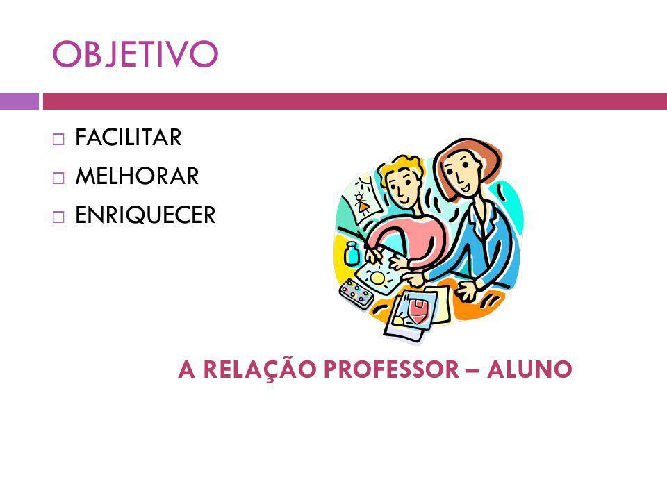 OBJETIVO FACILITAR MELHORAR ENRIQUECER A RELAÇÃO PROFESSOR – ALUNO