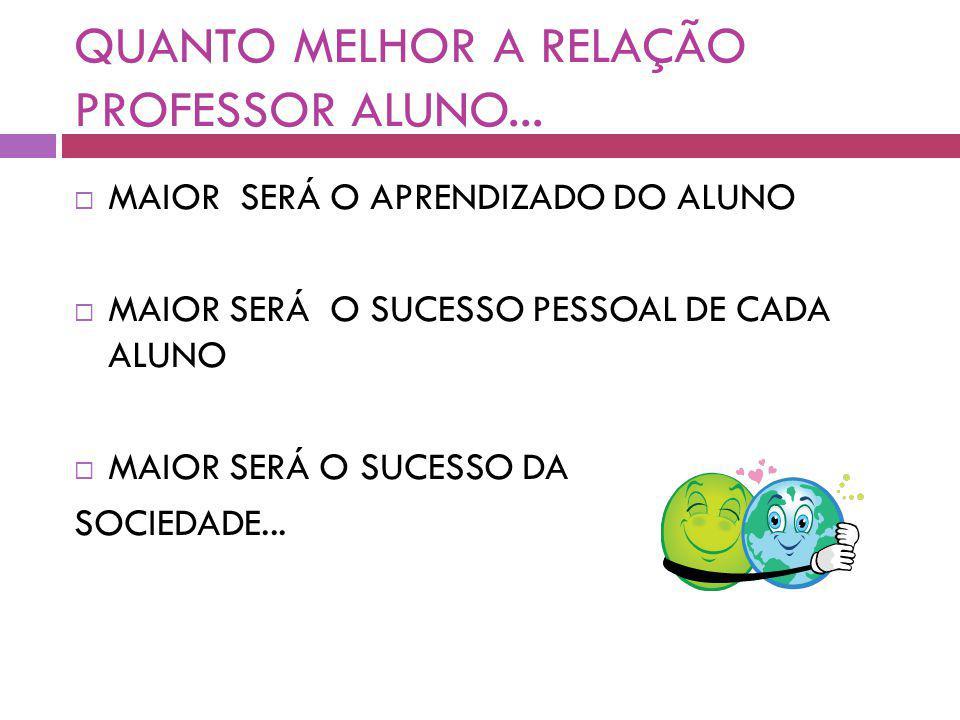QUANTO MELHOR A RELAÇÃO PROFESSOR ALUNO...