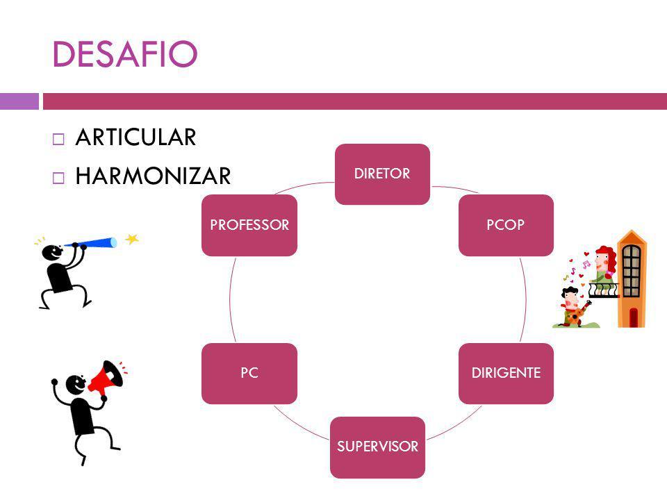 DESAFIO ARTICULAR HARMONIZAR DIRETORPCOPDIRIGENTESUPERVISORPCPROFESSOR