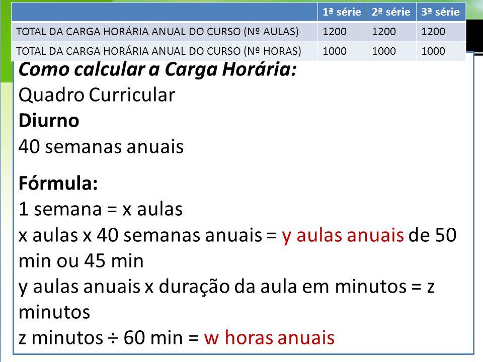 Quadro Curricular Diurno (duração da aula = 50 min) 40 semanas anuais 1 semana = 30 aulas 30 aulas x 40 semanas anuais = 1200 aulas anuais de 50 min 1200 aulas anuais x 50 min = 60000 minutos 60000 ÷ 60 min = 1000 horas anuais 1ª série2ª série3ª série TOTAL DA CARGA HORÁRIA ANUAL DO CURSO (Nº AULAS)1200 TOTAL DA CARGA HORÁRIA ANUAL DO CURSO (Nº HORAS)1000