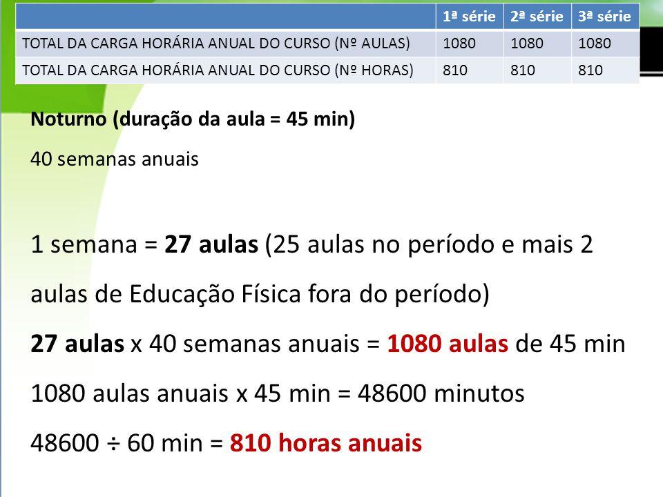OBSERVAÇÃO: quando houver e necessidade de aproximação de um número decimal para inteiro, utilizar a regra de aproximação de valores numéricos, como exemplo abaixo: 833,33 = 833 horas 1080,68 = 1081 horas OBSERVAÇÃO: quando houver e necessidade de aproximação de um número decimal para inteiro, utilizar a regra de aproximação de valores numéricos, como exemplo abaixo: 833,33 = 833 horas 1080,68 = 1081 horas