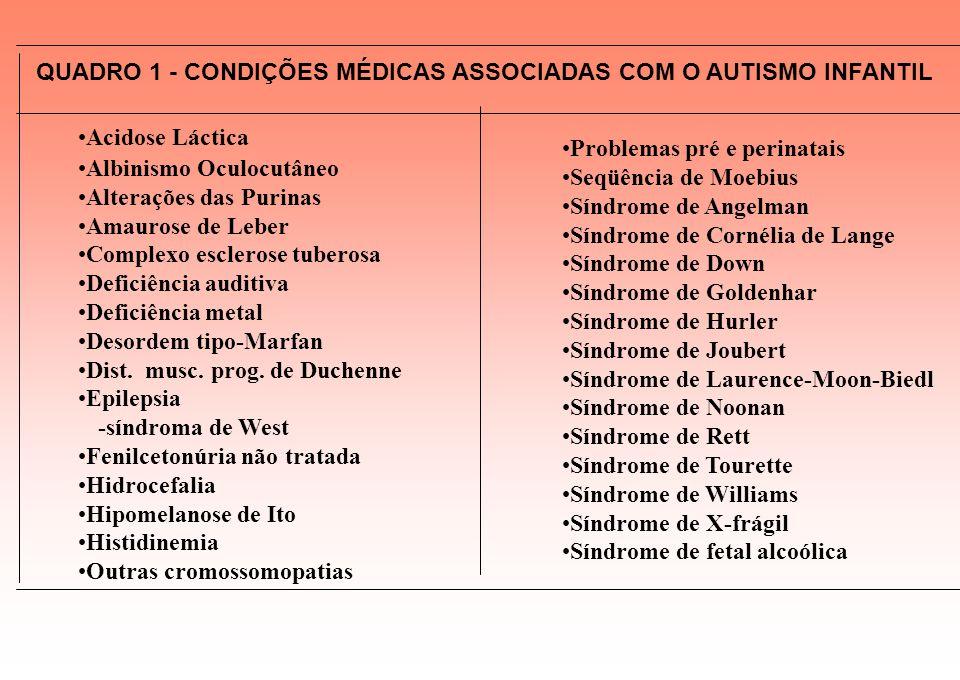 ATUAÇÃO DO PROFESSOR X MÉTODO TEACCH