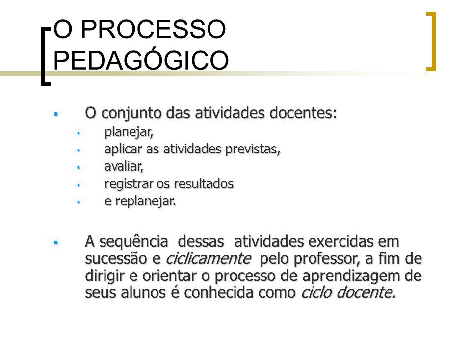 O PROCESSO PEDAGÓGICO O conjunto das atividades docentes: O conjunto das atividades docentes: planejar, planejar, aplicar as atividades previstas, apl