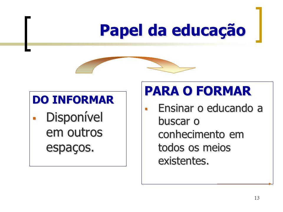 13 Papel da educação DO INFORMAR Disponível em outros espaços. Disponível em outros espaços. PARA O FORMAR Ensinar o educando a buscar o conhecimento
