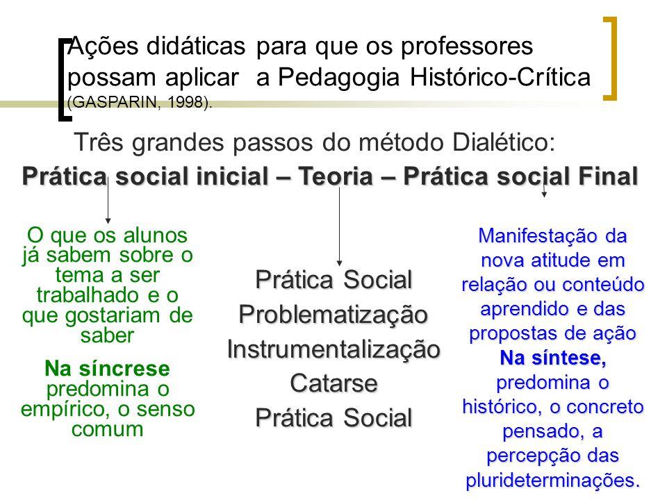 Ações didáticas para que os professores possam aplicar a Pedagogia Histórico-Crítica (GASPARIN, 1998). Três grandes passos do método Dialético: Prátic