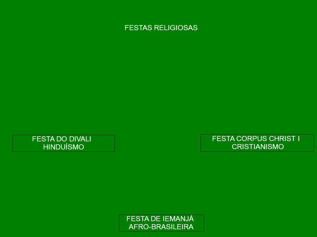 FESTAS RELIGIOSAS FESTA DO DIVALI HINDUÍSMO FESTA CORPUS CHRIST I CRISTIANISMO FESTA DE IEMANJÁ AFRO-BRASILEIRA