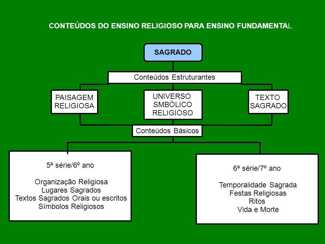 CONTEÚDOS DO ENSINO RELIGIOSO PARA ENSINO FUNDAMENTAL SAGRADO Conteúdos Estruturantes PAISAGEM RELIGIOSA UNIVERSO SMBÓLICO RELIGIOSO TEXTO SAGRADO Con