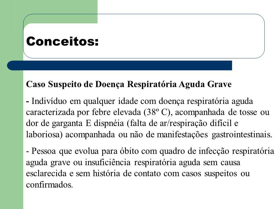 Conceitos: Caso Suspeito de Doença Respiratória Aguda Grave - Indivíduo em qualquer idade com doença respiratória aguda caracterizada por febre elevad