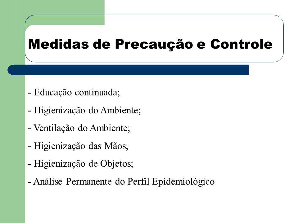 Medidas de Precaução e Controle - Educação continuada; - Higienização do Ambiente; - Ventilação do Ambiente; - Higienização das Mãos; - Higienização d