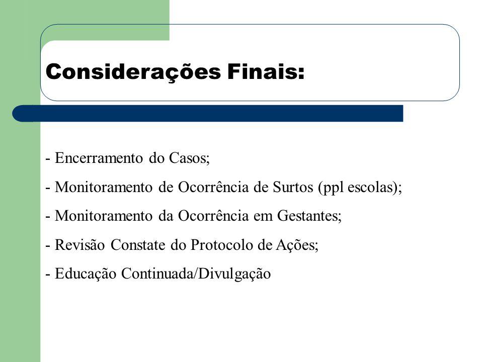 Considerações Finais: - Encerramento do Casos; - Monitoramento de Ocorrência de Surtos (ppl escolas); - Monitoramento da Ocorrência em Gestantes; - Re
