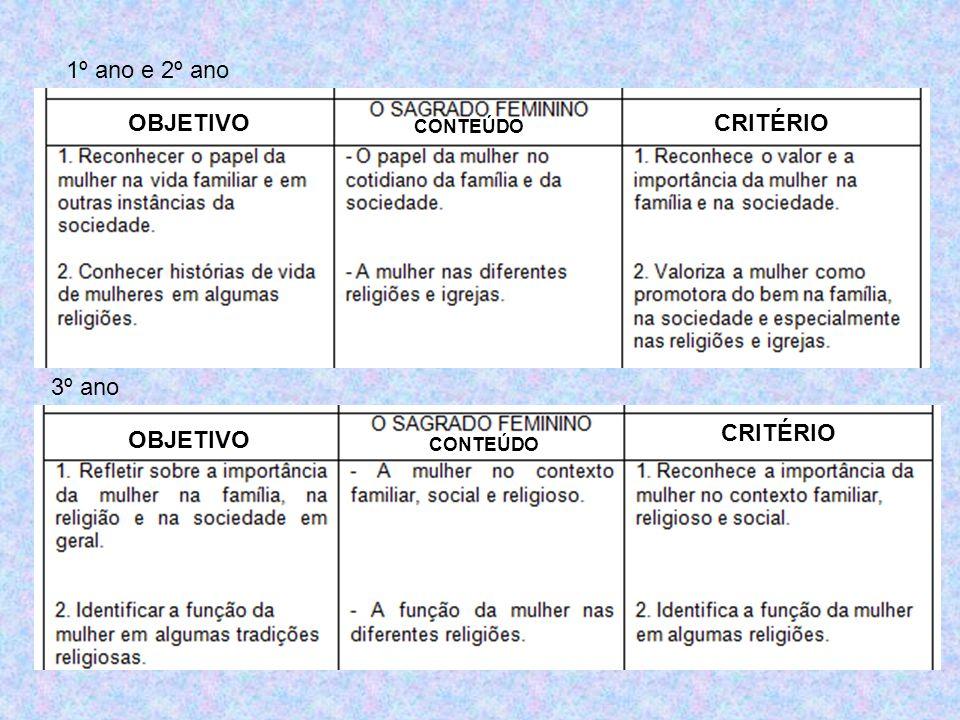 1º ano e 2º ano 3º ano CRITÉRIO CONTEÚDO OBJETIVO CONTEÚDO CRITÉRIO