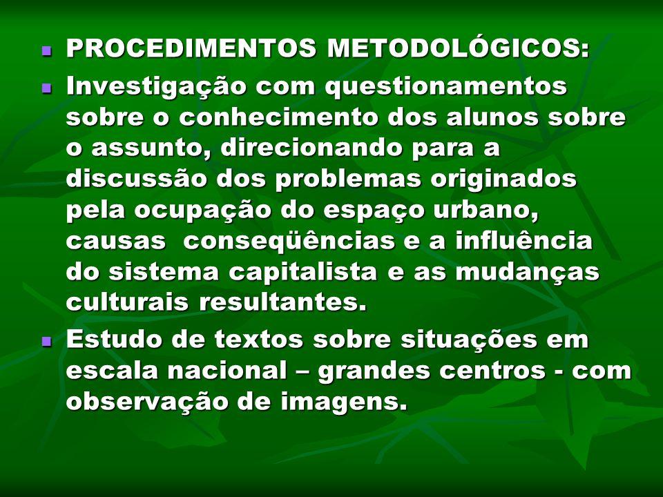 PROCEDIMENTOS METODOLÓGICOS: PROCEDIMENTOS METODOLÓGICOS: Investigação com questionamentos sobre o conhecimento dos alunos sobre o assunto, direcionan