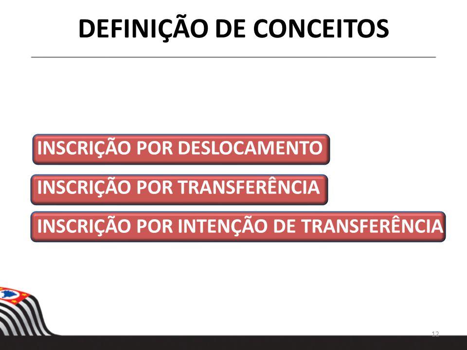 DEFINIÇÃO DE CONCEITOS INSCRIÇÃO POR DESLOCAMENTO INSCRIÇÃO POR TRANSFERÊNCIA INSCRIÇÃO POR INTENÇÃO DE TRANSFERÊNCIA 12