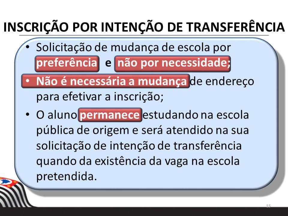 INSCRIÇÃO POR INTENÇÃO DE TRANSFERÊNCIA Solicitação de mudança de escola por preferência e não por necessidade; Não é necessária a mudança de endereço
