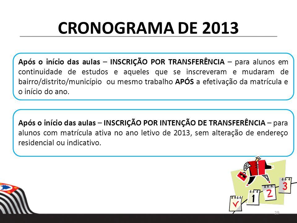 CRONOGRAMA DE 2013 Após o início das aulas – INSCRIÇÃO POR TRANSFERÊNCIA – para alunos em continuidade de estudos e aqueles que se inscreveram e mudar