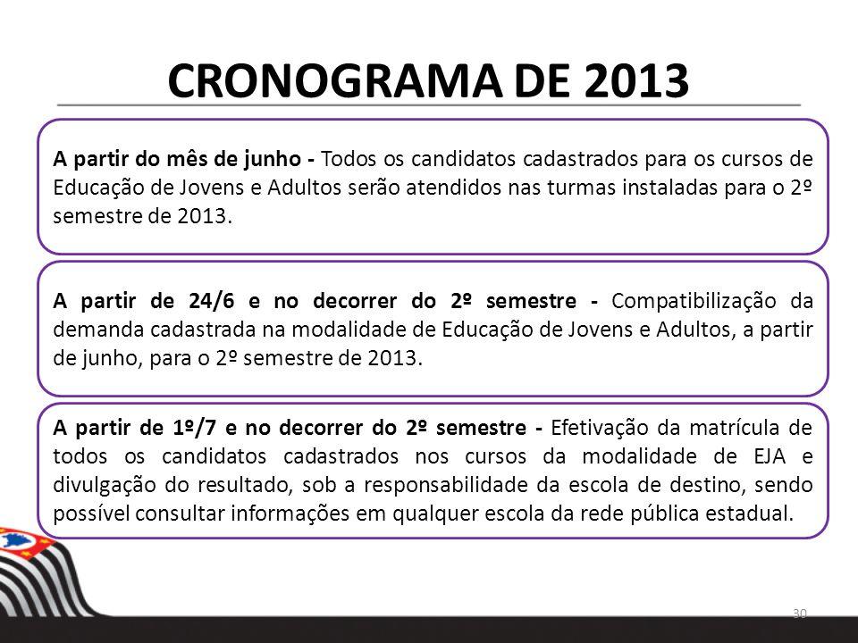 CRONOGRAMA DE 2013 A partir do mês de junho - Todos os candidatos cadastrados para os cursos de Educação de Jovens e Adultos serão atendidos nas turma